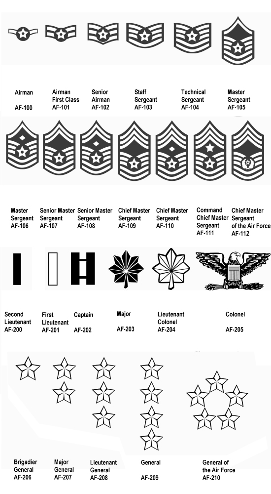 Captain Rank Air Force U.s Air Force Rank Insignia